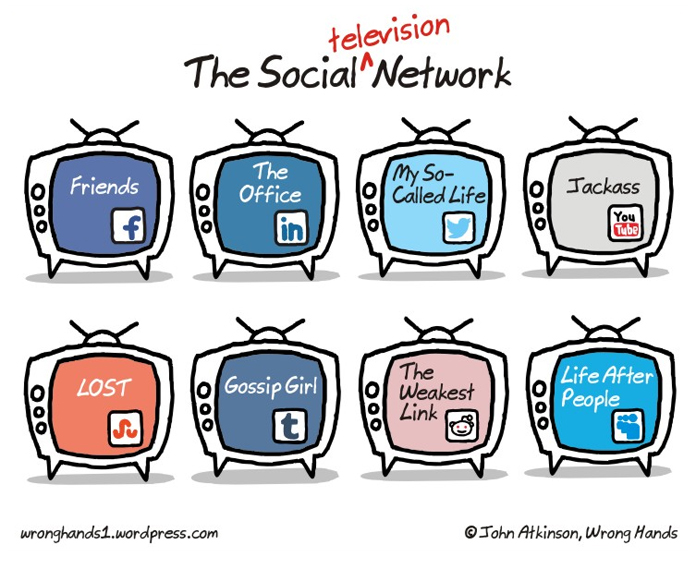 all-social-media-channels-are-different