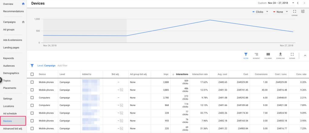 adwords-devices-reporting