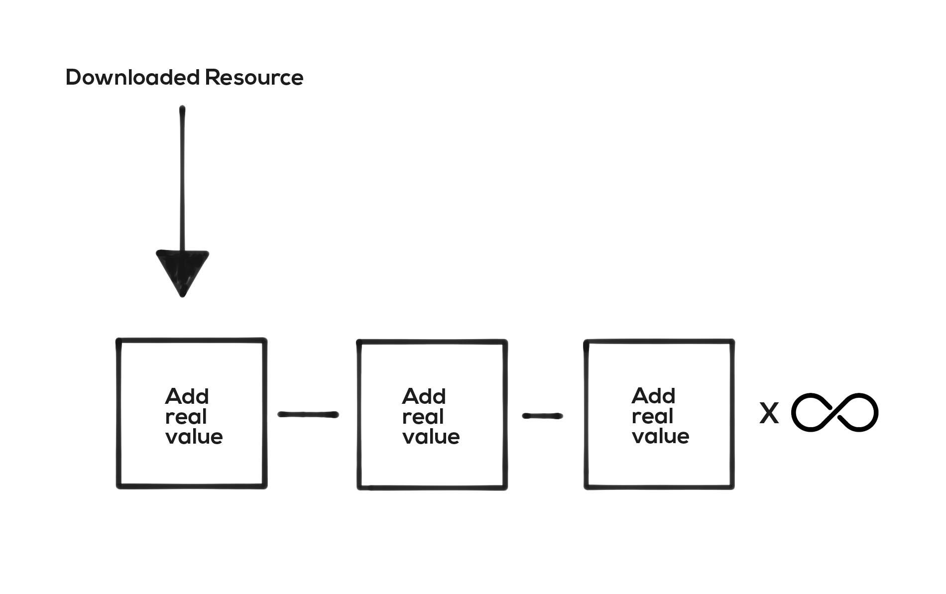 digital_marketing_value_sequence1