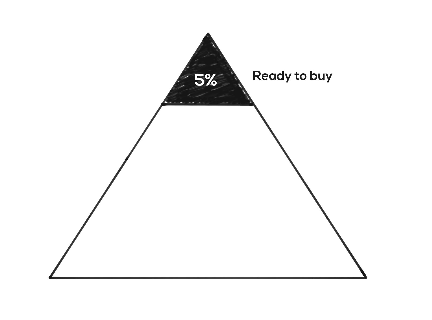 market_intent_ready_to_buy