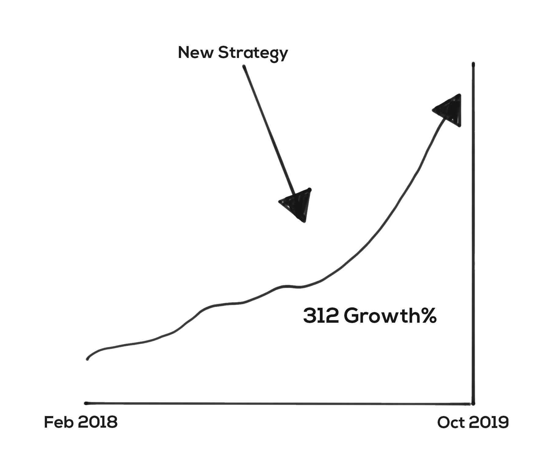our_strategy_graph copy