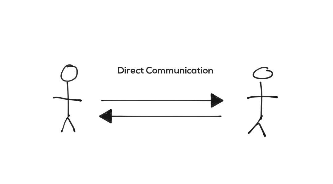 direct_marketing_communication